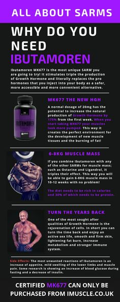 Improves sleep and post workout recovery. Perfect for muscles mass and fat burning for man and women. Best Testosterone, Growth Hormone, Muscle Mass, Post Workout, Metabolism, Fat Burning, Health, Drugs, Workouts