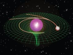 Curved space-time on a chip Photonic device simulates gravitational lensing predicted by Einstein's general relativity.  It took two major expeditions charting the solar eclipse of 1919 to verify Albert Einstein's weird prediction about gravity — that it distorts the path of light waves around stars and other astronomical bodies, distorting objects in the background. Now, researchers have created the first precise analogue of that effect on a microchip.