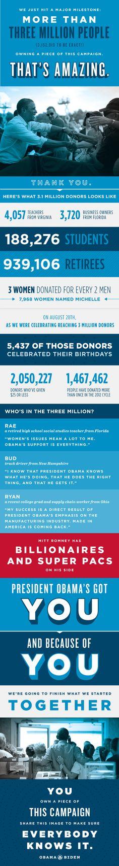 Three million people - Obama 2012