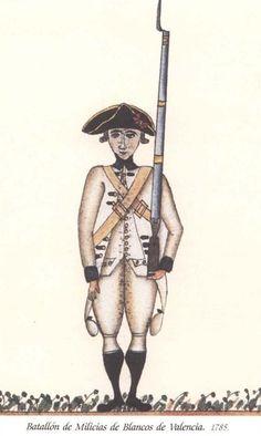 Batallón de Milicias de Blancos de Valencia 1785