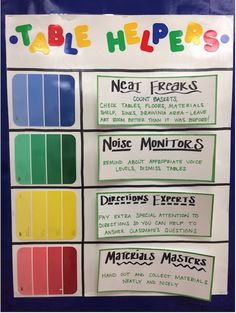 Not all classroom management plans are foolproof. Sometimes strategies work for one group of students but not for others. The best solution is to keep a list of strategies handy that you can rotate th