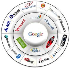 Google Image Result for http://www.legacywebsitedesign.com/search_engines.jpg