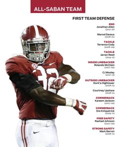 """All-Saban 1st Team Defense -  """"The Saban Years"""" from the Tuscaloosa Magazine Special 2017 Issue by Tuscaloosa News 