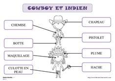 10 VOCABULAIRE COWBOY ET INDIEN 1
