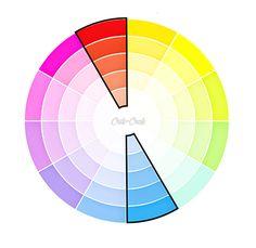 Art-thérapie - 2 couleurs complémentaires - Crik+Crak