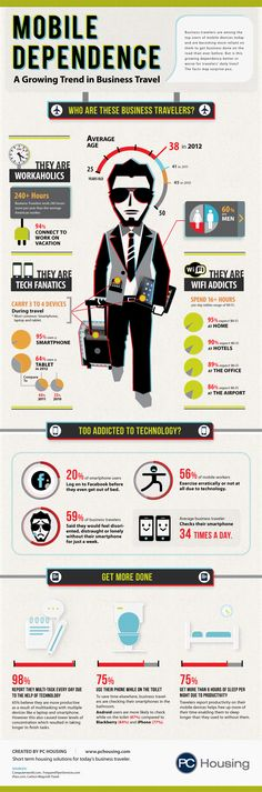 Business Traveler's Mobile Dependence Infographic