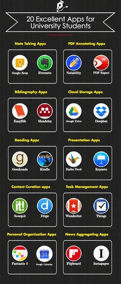 Some of The Best Educational Apps for Undergraduate and Graduate Students Free resource of educational web tools, century skills, tips and tutorials on how teachers and students integrate technology into education Best Educational Apps, Educational Technology, Mobile Technology, Medical Technology, Educational Toys, Technology Quotes, Technology Tools, Energy Technology, Technology Websites