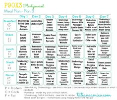 P90X3 meal plan vegan style!  This is whole food nutrition that works! #vegan