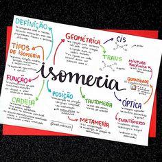 🔹◾Resumo de química sobre isomeria. . . . . Ficou bem resumão, tentei falar um pouco de cada tipo de isomeria e coloquei alguns exemplos… School Motivation, Study Motivation, Mental Map, Chemistry Notes, Study Organization, School Study Tips, School Subjects, Study Hard, Organic Chemistry