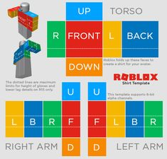 roblox shirt template How to Make Shirts and Pants - Roblox Wiki