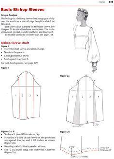 Bishop sleeves