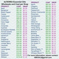 Cost per drop doTERRA essential oils