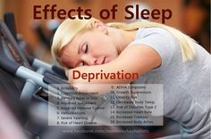 Sleep Deprivation Effects This PEMF sleep enhancing device is the best you can find for sleep.