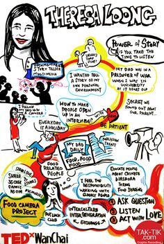 #GraphicRecording for #TEDxWanChai in hongkong #TheresaLoong by #tikkahun #TAKTIK