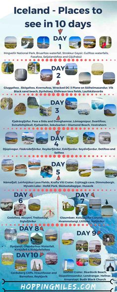 Best Iceland road trip Itinerary for 10 days (routes, maps and 75+ places to see)