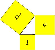 A Kepler triangle is a right triangle formed by three squares with areas in geometric progression according to the golden ratio. Maths In Nature, Science Nature, Calculus, Algebra, Special Right Triangle, Golden Number, Physics And Mathematics, Knowledge And Wisdom, Golden Ratio