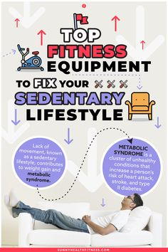 Sitting and a sedentary lifestyle has been called the new smoking, in reference to the harmful, deadly effects they have on the body. Lack of movement, also known as a sedentary lifestyle, contributes to weight gain and metabolic syndrome. I will help you overcome the obstacles slowing you down by sharing the top fitness equipment to fix your sedentary lifestyle. #sunnyhealthfitness #sedentary #sedentarylifestyle #fitness #fitnessequipment Health And Fitness Articles, Health Fitness, Sedentary Lifestyle, Metabolic Syndrome, Fix You, No Equipment Workout, Weight Gain, Metabolism, Fitness