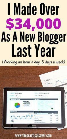blog income l income report l make money l side hustle l save money l blogging l money management l work from home l easy money l blogger l blogging tips