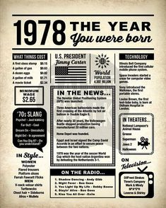 1978 The Year You Were Born Newspaper-Style DIGITAL Poster