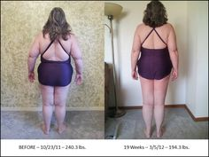 19-weeks on Isagenix - Back