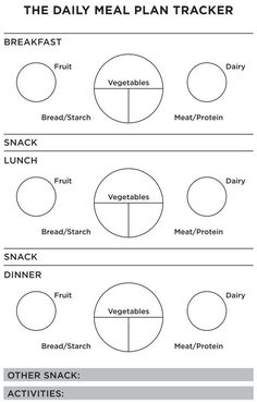 The DASH Diet Tracking Chart | The Dr. Oz Show www.doctoroz.com/ Dr. Oz