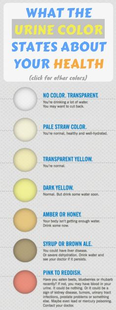 WHAT THE URINE COLOR STATES ABOUT YOUR HEALTH Health Tips, Health And Wellness, Health And Beauty, Health Fitness, Methylene Blue, Chemical Imbalance, Bile Duct, 5 Elements, Urinary Tract Infection