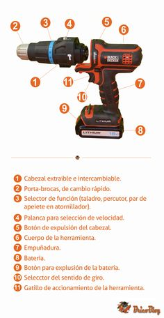black and decker drill powered bandsaw manual