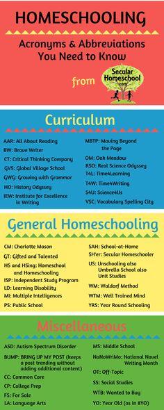 homeschool high school transcript templates homeschool forms home school pinterest. Black Bedroom Furniture Sets. Home Design Ideas
