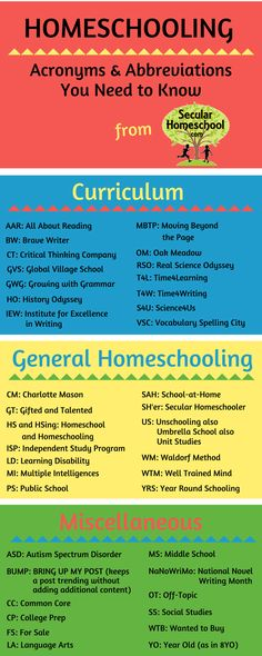FINALLY! An infographic that helps make sense of all the homeschool acronyms and abbreviations out there!!