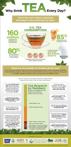 Tea Infographic by American Cancer Society