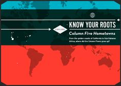 Know Your Roots: Column Five Hometowns [Interactive]
