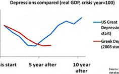 "Striking Admission By Former Bank Of England Head: The European Depression Was A ""Deliberate"" Act 