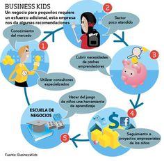 El Universal - - Enseñan a niños a ser emprendedores
