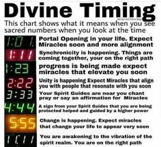 Do you often see repeating number sequences? Experience what Numerology says about your life only using your first name and birthdate. Numerology Numbers, Astrology Numerology, Numerology Chart, Spiritual Manifestation, Spiritual Awakening, Awakening Quotes, Stage Yoga, Angel Number Meanings, 555 Angel Numbers