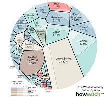 Întreaga economie mondială explicată într-o hartă simplă