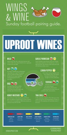 "It's almost time for the Big Game. Which means we'll be eating a ""feel bad about our decisions tomorrow"" amount of wings! So we made a nifty infographic to help pair those Sunday wings with the perfect wine. The Ultimate Football Wings & Wine Pairing Guide. #DrinkUproot - https://cdn.shopify.com/s/files/1/0654/1551/files/uproots-wings--wine-pairing-guide_1.jpg?4779"