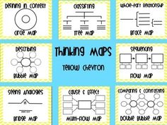 Yellow Thinking Maps!   They also come in just about every other color!