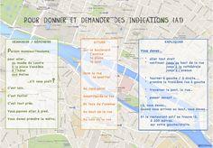Expression orale: demander et donner des indications (S'orienter) A1 https://es.scribd.com/doc/250163942/Demander-et-donner-des-indications-s-orienter