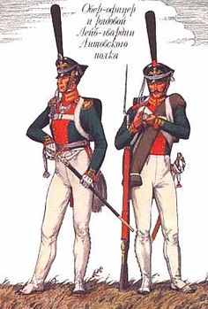 Russian Uniforms of the Napoleonic Wars : Russian Grenadier : Napoleon Bonaparte : Napoleonic Wars
