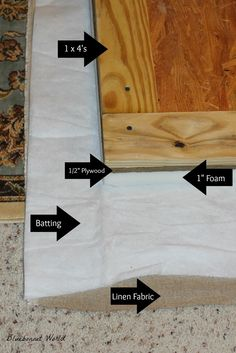 How to cover and upholster a headboard