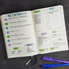 Found it at Blitsy - 5 Ways Bullet Journaling Can Help Organize Your Life