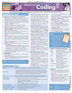 medical terminology cheat sheet | Medical Coding Cheat Sheet. Essential guidelines and tips to core ...