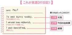 1日3分で英語の瞬発力を上げる「英語3行日記」 :日本経済新聞