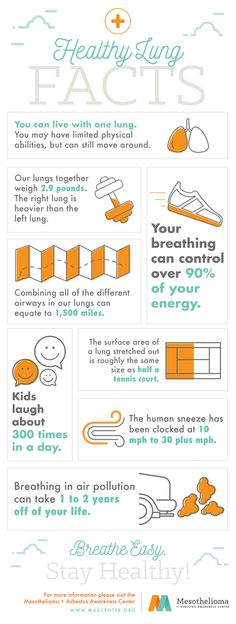 The Scoop On…Asthma   http://friskylemon.com/2015/11/17/the-scoop-on-asthma/