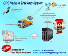 Mobiles, Electronics, Fashion, Collectibles, Coupons and Vehicle Tracking System, Mobile Accessories, Baby Items, Ph, Free Shipping, Electronics, Vehicles, Ebay, Car