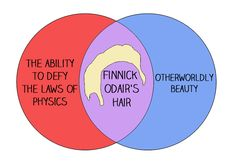"""12 Charts All """"Hunger Games"""" Fans Will Understand << lol!!!"""