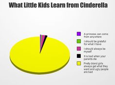 funny quotes   ... learn from Cinderella   Funny Pictures, Funny Images, Funny Quotes