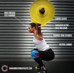 NZ's premier manufacturer of fitness equipment, strength training products, gear for CrossFit & gym equipment. CrossFit NZ approved, buy online or in-store Workout Gear, No Equipment Workout, Shoulder Joint, Rotator Cuff, Crossfit Gym, Strength Training, Stability, Athletes, Muscles
