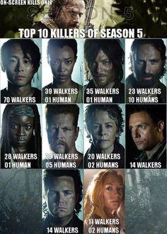 Top 10 Killers of Season 5 - THE WALKING DEAD