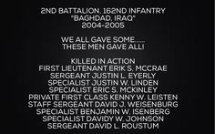 "KIA 2ND BATTALION, 162ND INFANTRY ""BAGHDAD, IRAQ""  2004-2005  WE ALL GAVE SOME......  THESE MEN GAVE ALL!   KILLED IN ACTION FIRST LIEUTENANT ERIK S. MCCRAE SERGEANT JUSTIN L. EYERLY SPECIALIST JUSTIN W. LINDEN SPECIALIST ERIC S. MCKINLEY PRIVATE FIRST CLASS KENNY W. LEISTEN STAFF SERGEANT DAVID J. WEISENBURG SPECIALIST BENJAMIN W. ISENBERG SPECIALIST DAVIDY W. JOHNSON SERGEANT DAVID L. ROUSTUM"